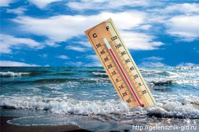 Погода в федоровском районе башкирии на неделю