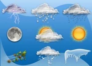 Геленджик: климат, погода